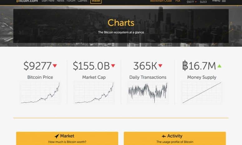 Bitcoin Trajectory Chart